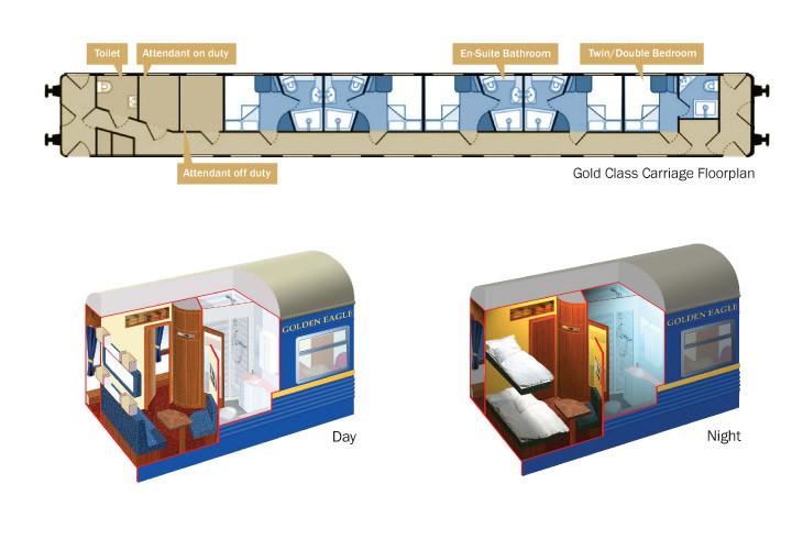 Plan des wagons Golden Class